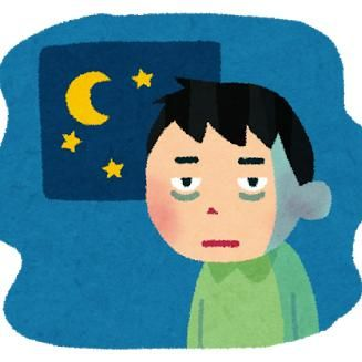 睡眠】日本人の70%以上の人が抱える悩みを解決!!   【関西】大阪・京都の伝統風水師!風水鑑定知識を公開!